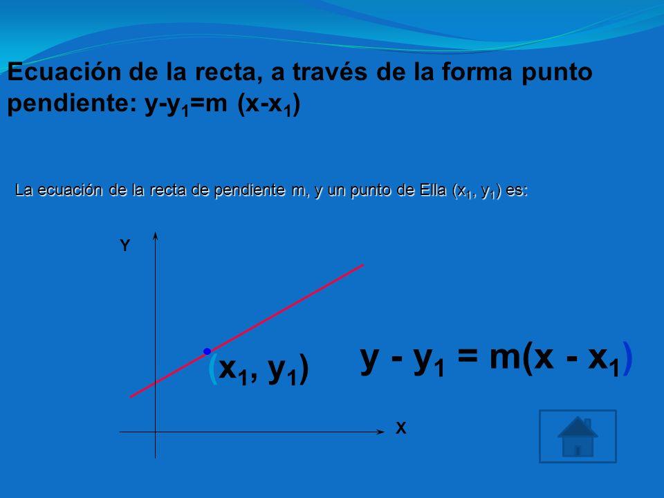 La ecuación de la recta de pendiente m, y un punto de Ella (x 1, y 1 ) es: (x 1, y 1 ) y - y 1 = m(x - x 1 ) X Y Ecuación de la recta, a través de la