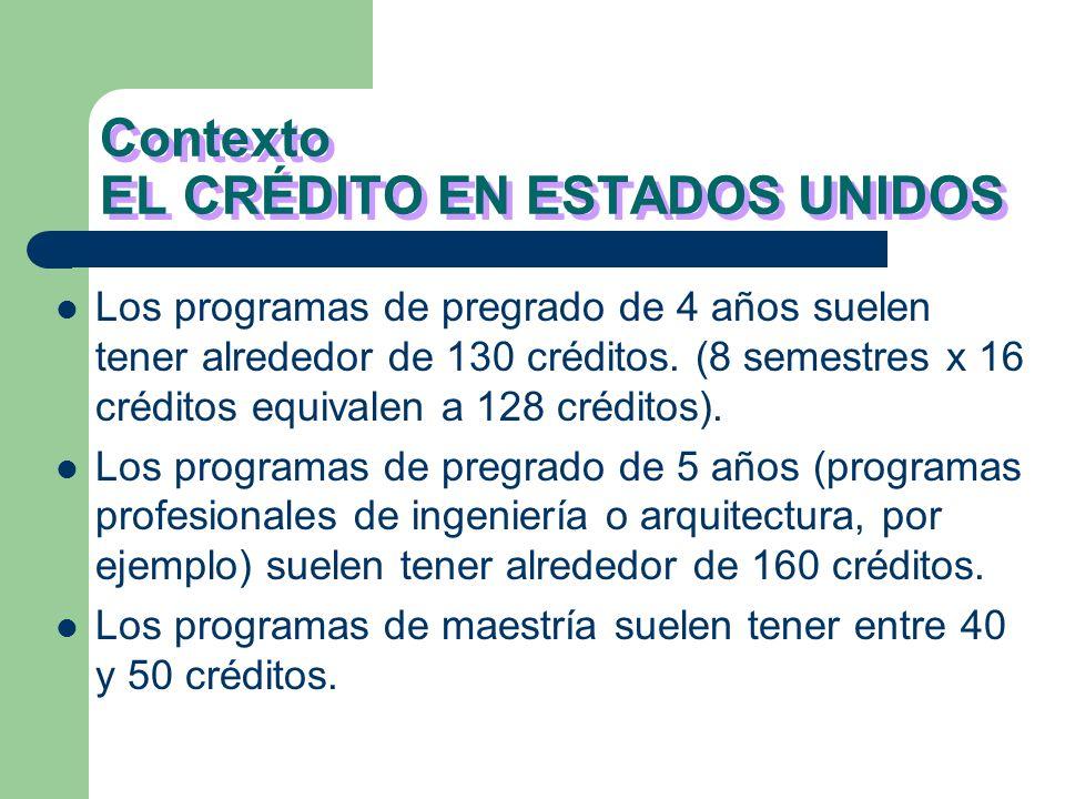 Contexto EL CRÉDITO EN ESTADOS UNIDOS 1 crédito en pregrado: aproximadamente 48 horas de trabajo por parte del estudiante ya que se partió de semestre
