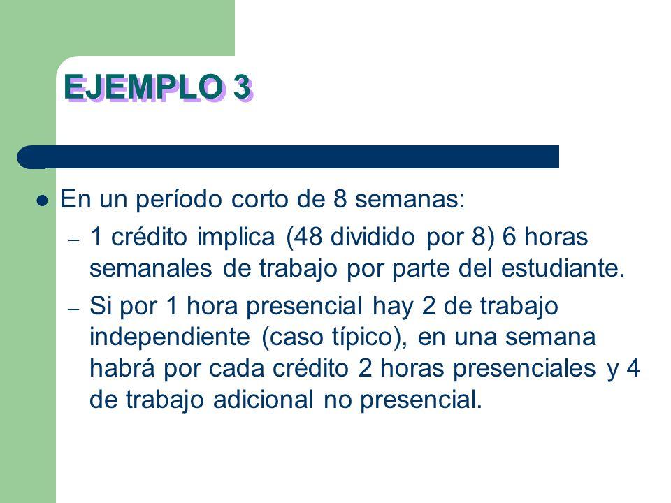 EJEMPLO 2 En un período de 12 semanas: – 1 crédito implica (48 dividido por 12) 4 horas semanales de trabajo por parte del estudiante – Si por 1 hora