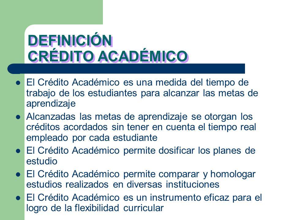 VIGENCIA Para todos los programas que se creen a partir de la fecha del decreto el uso de créditos académicos será obligatorio para fines de información al ICFES y al público.