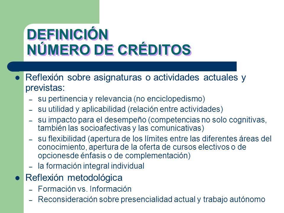 DEFINICIÓN NÚMERO DE CRÉDITOS La definición de créditos de las distintas asignaturas o actividades no debe convertirse en un ejercicio solamente matem