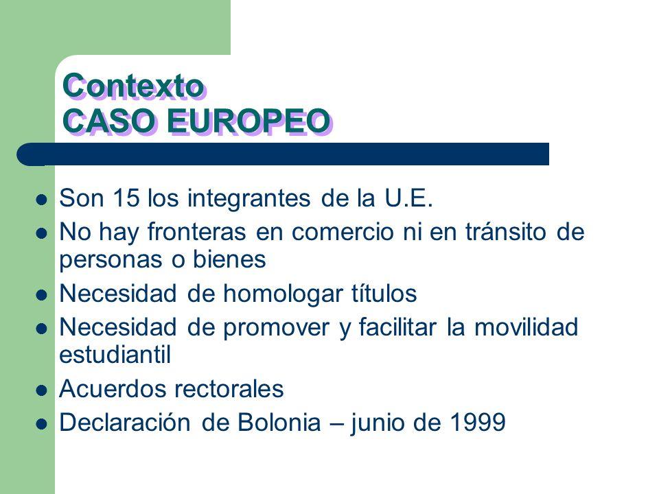 Contexto reciente MOVILIDAD INTERNACIONAL En agosto 2000 se realizó un evento en la Universidad de Santa Catarina (Florianópolis, Brasil), auspiciado por Columbus, que pretende la colaboración y la movilidad estudiantil y profesoral entre países de América Latina y entre América Latina y Europa.