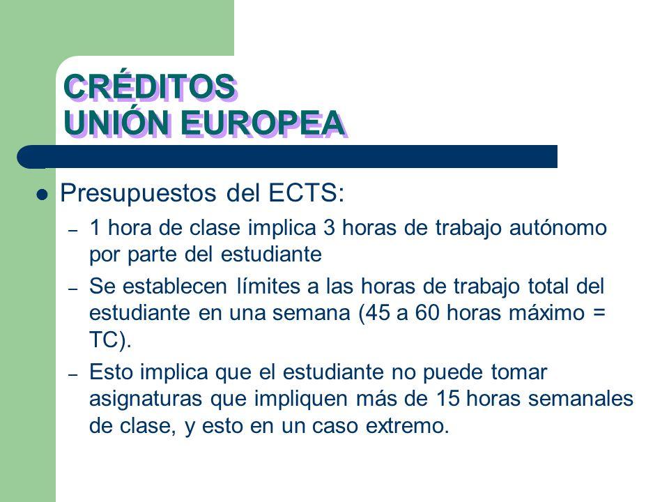 CRÉDITOS UNIÓN EUROPEA Presupuestos del ECTS: – 1 hora de clase implica 3 horas de trabajo autónomo por parte del estudiante – Se establecen límites a las horas de trabajo total del estudiante en una semana (45 a 60 horas máximo = TC).