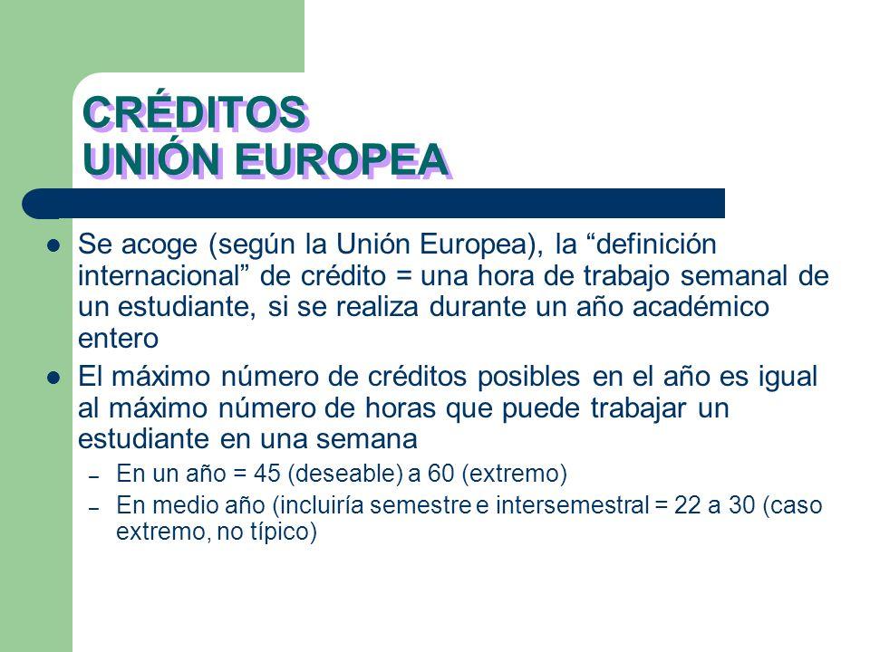 CRÉDITOS UNIÓN EUROPEA Presupuestos del ECTS: – 1 hora de clase implica 3 horas de trabajo autónomo por parte del estudiante – Se establecen límites a