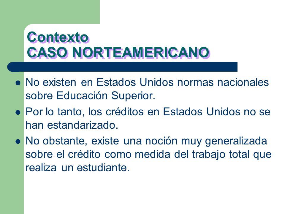 Contexto CASO NORTEAMERICANO No existen en Estados Unidos normas nacionales sobre Educación Superior.