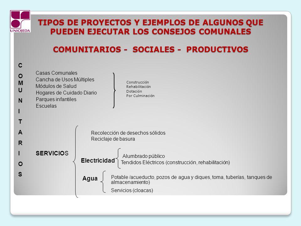 TIPOS DE PROYECTOS Y EJEMPLOS DE ALGUNOS QUE PUEDEN EJECUTAR LOS CONSEJOS COMUNALES COMUNITARIOS - SOCIALES - PRODUCTIVOS Construcción Rehabilitación