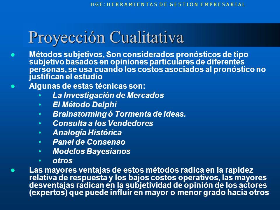 Proyección Cualitativa Proyección Cualitativa Métodos subjetivos, Son considerados pronósticos de tipo subjetivo basados en opiniones particulares de