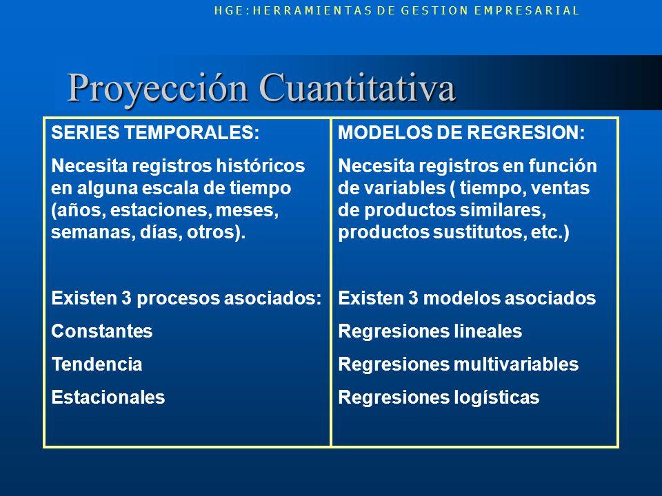 Proyección Cuantitativa Proyección Cuantitativa H G E : H E R R A M I E N T A S D E G E S T I O N E M P R E S A R I A L SERIES TEMPORALES: Necesita re