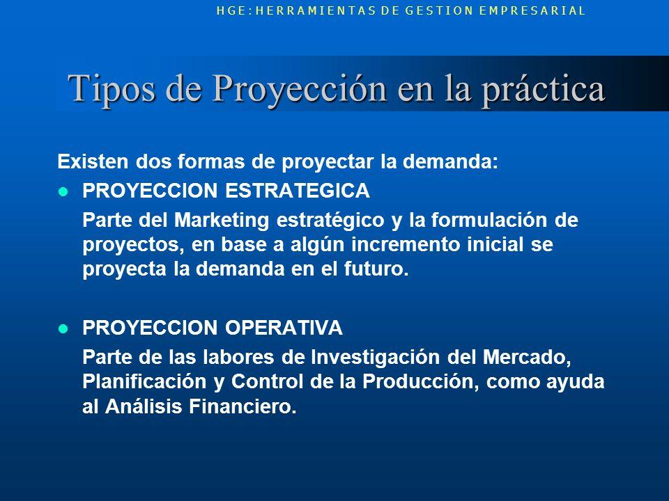 Tipos de Proyección en la práctica Tipos de Proyección en la práctica Existen dos formas de proyectar la demanda: PROYECCION ESTRATEGICA Parte del Mar