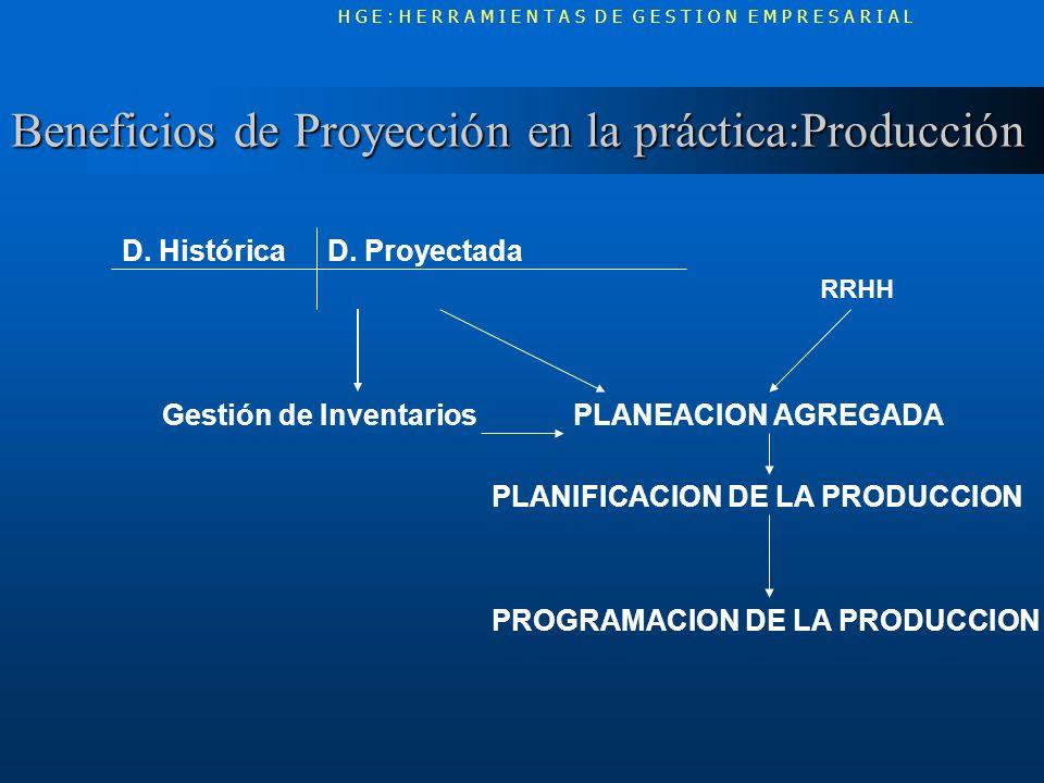 Beneficios de Proyección en la práctica:Producción H G E : H E R R A M I E N T A S D E G E S T I O N E M P R E S A R I A L D. HistóricaD. Proyectada G