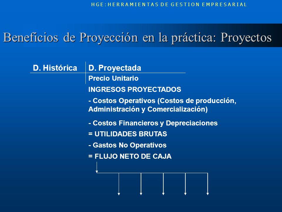 Beneficios de Proyección en la práctica: Proyectos H G E : H E R R A M I E N T A S D E G E S T I O N E M P R E S A R I A L D. HistóricaD. Proyectada P