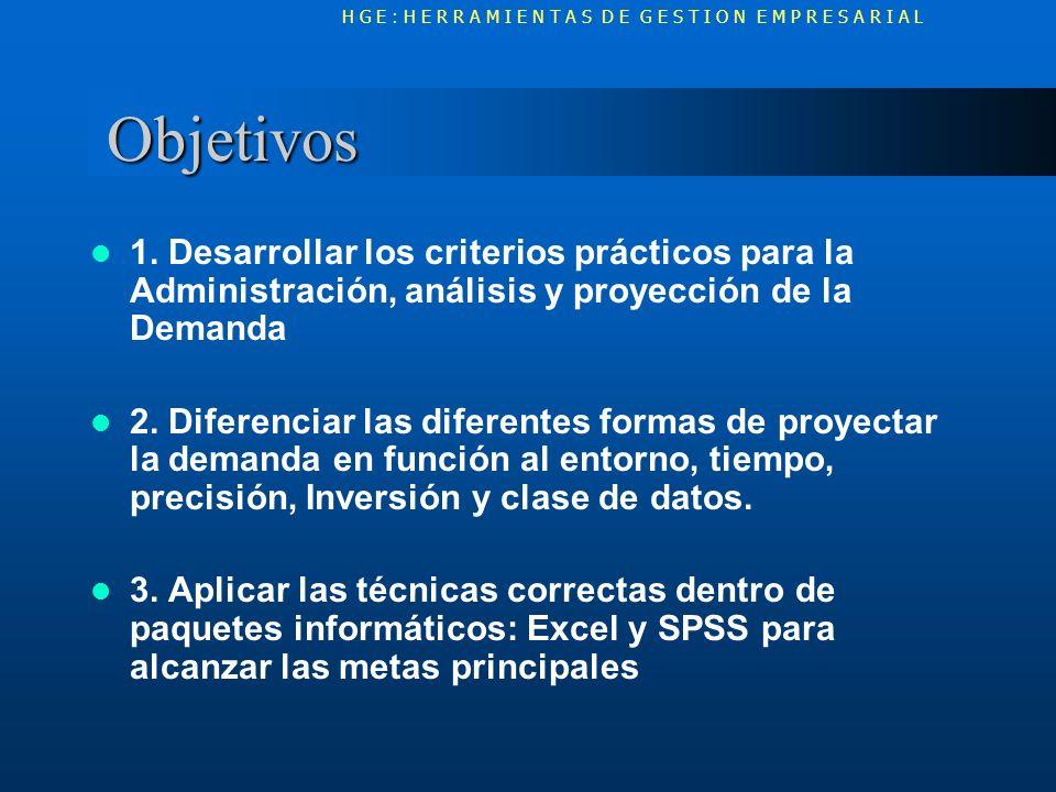 Objetivos Objetivos 1. Desarrollar los criterios prácticos para la Administración, análisis y proyección de la Demanda 2. Diferenciar las diferentes f
