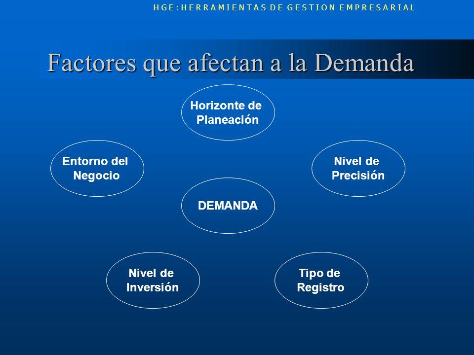 Factores que afectan a la Demanda Factores que afectan a la Demanda H G E : H E R R A M I E N T A S D E G E S T I O N E M P R E S A R I A L DEMANDA Ho