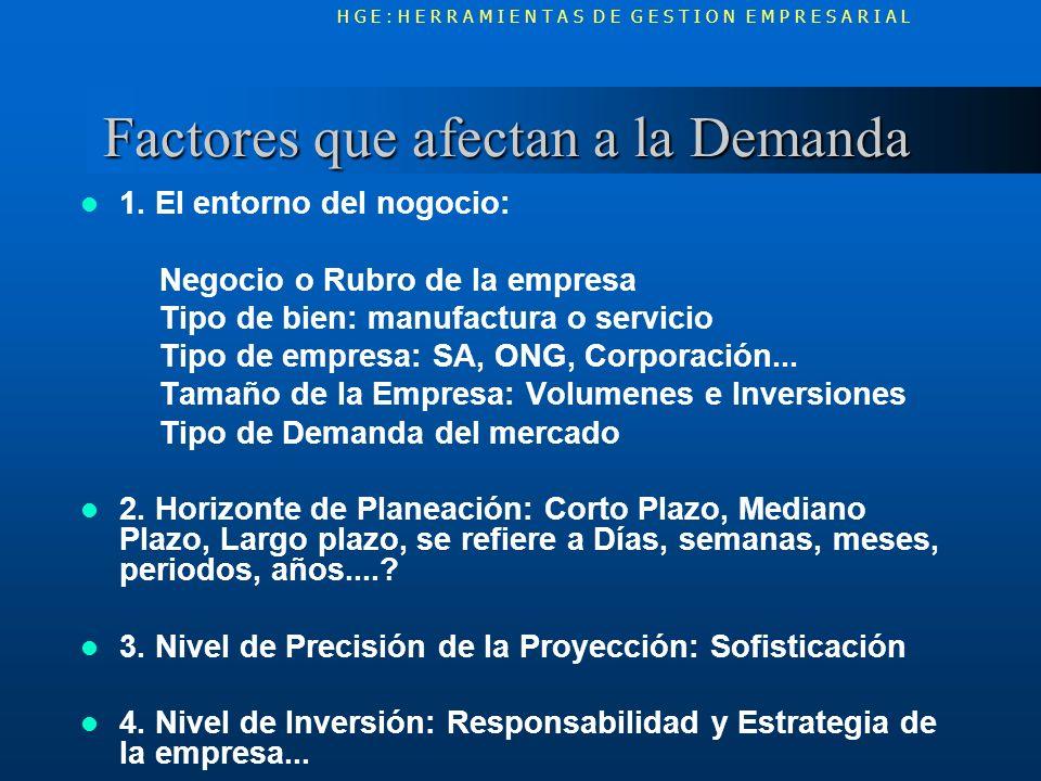 Dimensiones de la Demanda Dimensiones de la Demanda La demanda de automóviles familiares comprados en la ciudad de Cochabamba por distribuidores legales en el año 2002 fue de 3545 u.