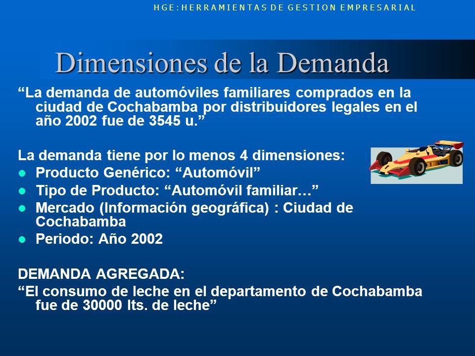 Dimensiones de la Demanda Dimensiones de la Demanda La demanda de automóviles familiares comprados en la ciudad de Cochabamba por distribuidores legal