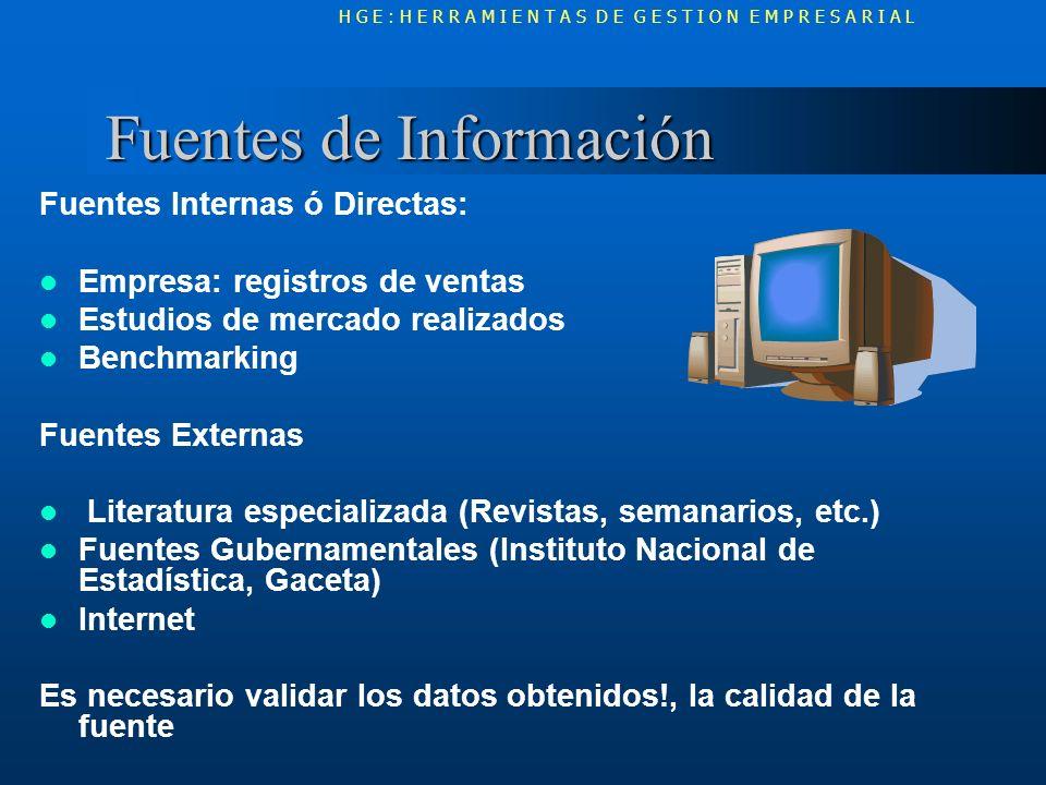 Fuentes de Información Fuentes de Información Fuentes Internas ó Directas: Empresa: registros de ventas Estudios de mercado realizados Benchmarking Fu