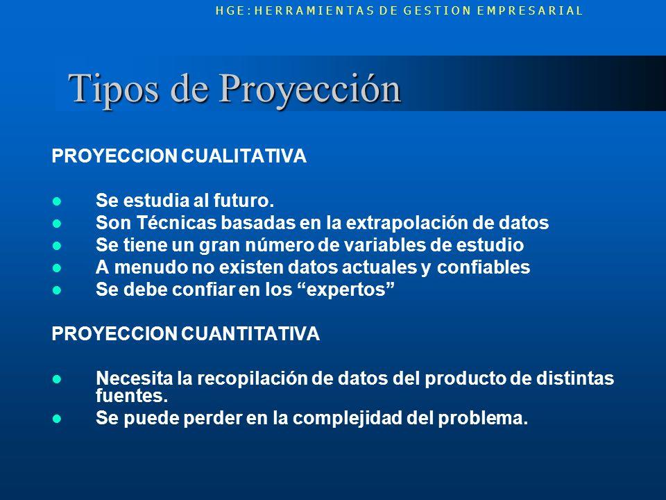 Tipos de Proyección Tipos de Proyección PROYECCION CUALITATIVA Se estudia al futuro. Son Técnicas basadas en la extrapolación de datos Se tiene un gra