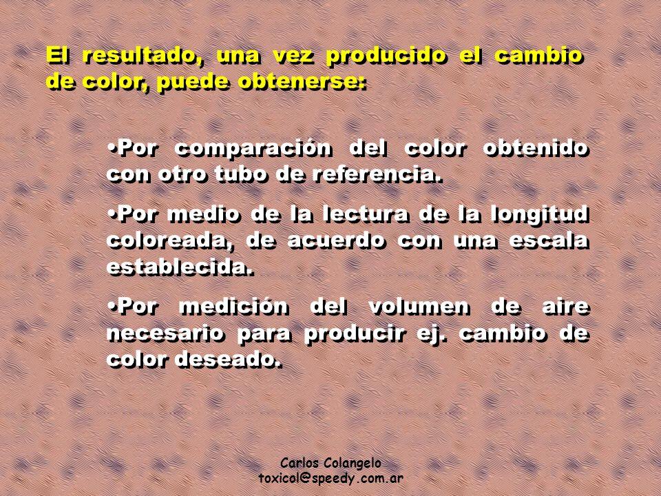 Carlos Colangelo toxicol@speedy.com.ar El resultado, una vez producido el cambio de color, puede obtenerse: Por comparación del color obtenido con otr