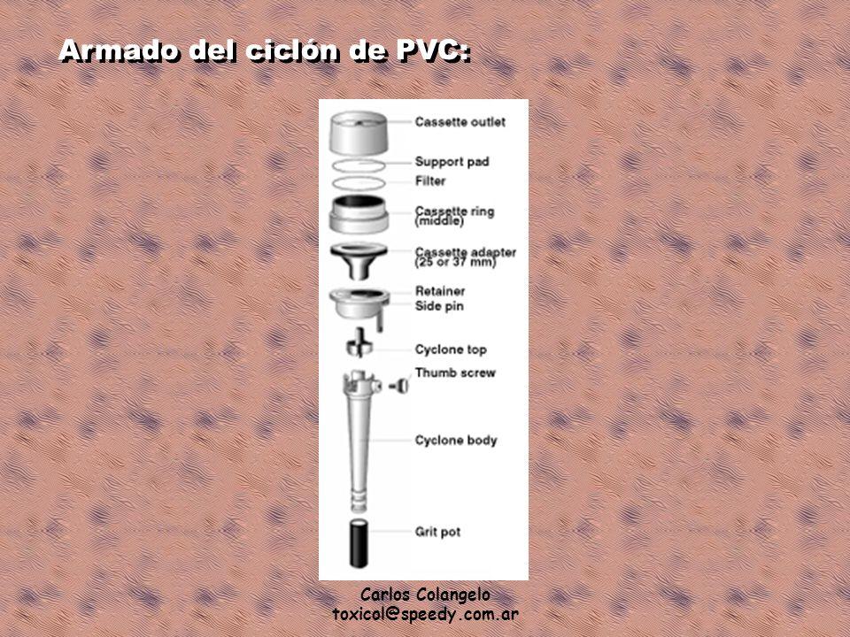 Carlos Colangelo toxicol@speedy.com.ar Armado del ciclón de PVC: