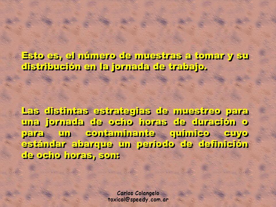 Carlos Colangelo toxicol@speedy.com.ar Las distintas estrategias de muestreo para una jornada de ocho horas de duración o para un contaminante químico