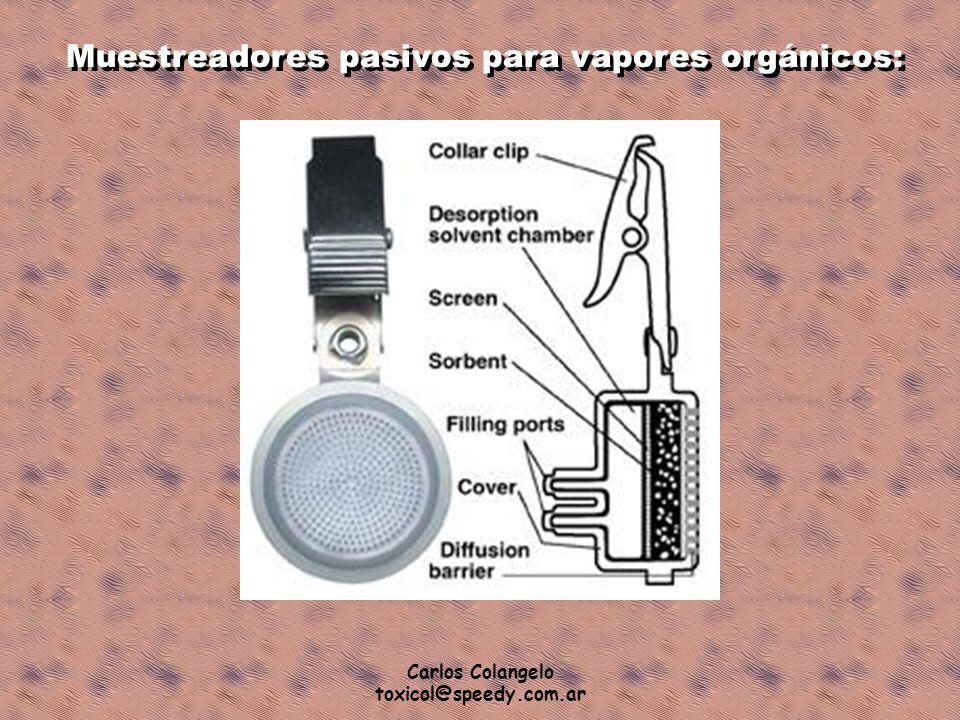 Carlos Colangelo toxicol@speedy.com.ar Muestreadores pasivos para vapores orgánicos: