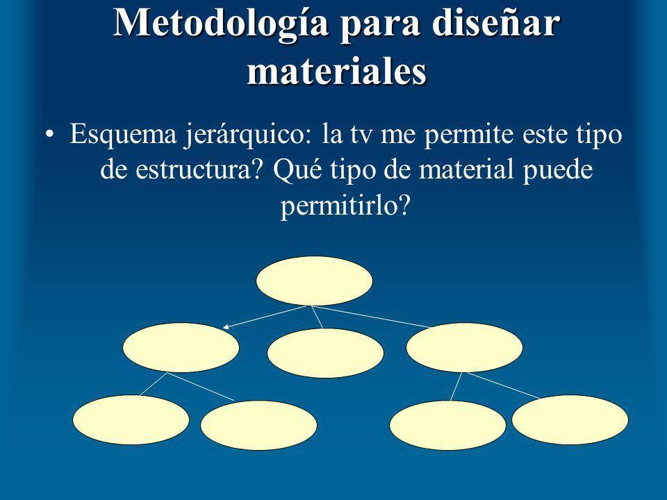 Metodología para diseñar materiales Esquema jerárquico: la tv me permite este tipo de estructura? Qué tipo de material puede permitirlo?