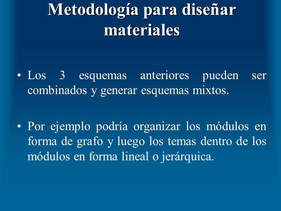 Metodología para diseñar materiales Los 3 esquemas anteriores pueden ser combinados y generar esquemas mixtos. Por ejemplo podría organizar los módulo