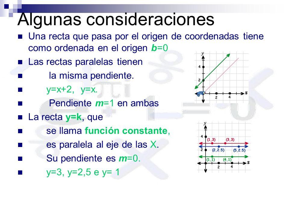 Podemos hallar la ecuación de una recta a la vista de su gráfica Calculamos la pendiente m=(5-4)/(3-0)=1/3 Su ordenada en el origen, dado que pasa por