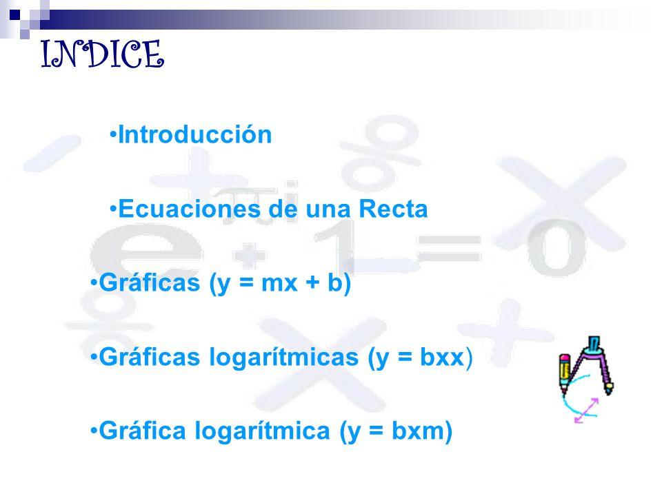 Introducción Ecuaciones de una Recta Gráficas (y = mx + b) Gráficas logarítmicas (y = bxx) Gráfica logarítmica (y = bxm) INDICE