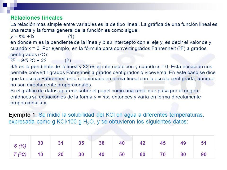 Relaciones lineales La relación más simple entre variables es la de tipo lineal.