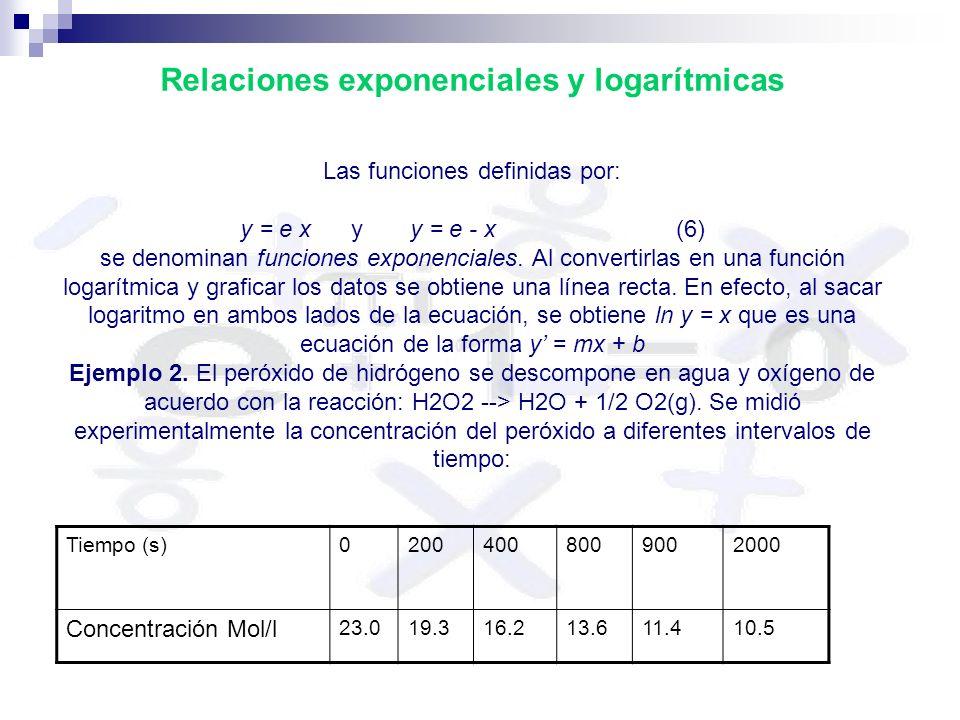 Relaciones exponenciales y logarítmicas Las funciones definidas por: y = e x y y = e - x (6) se denominan funciones exponenciales.