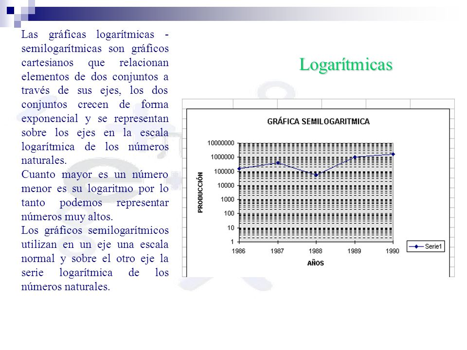 Relaciones exponenciales y logarítmicas Las funciones definidas por: y = e x y y = e - x (6) se denominan funciones exponenciales. Al convertirlas en