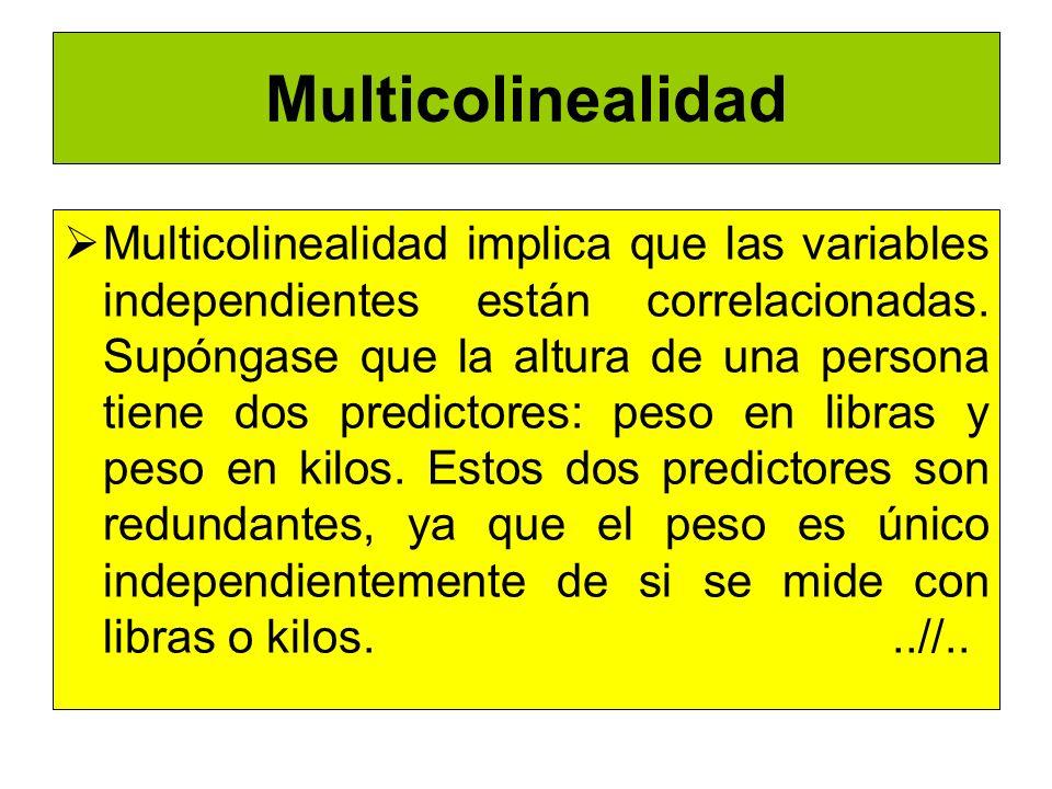 Multicolinealidad Multicolinealidad implica que las variables independientes están correlacionadas. Supóngase que la altura de una persona tiene dos p