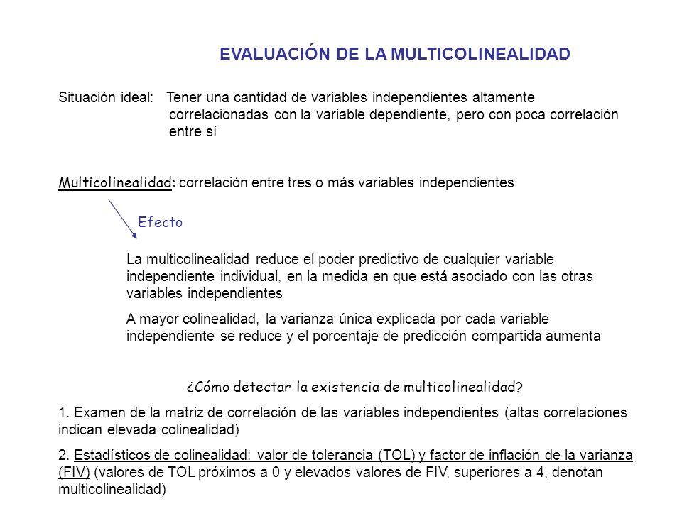 EVALUACIÓN DE LA MULTICOLINEALIDAD Situación ideal: Tener una cantidad de variables independientes altamente correlacionadas con la variable dependien