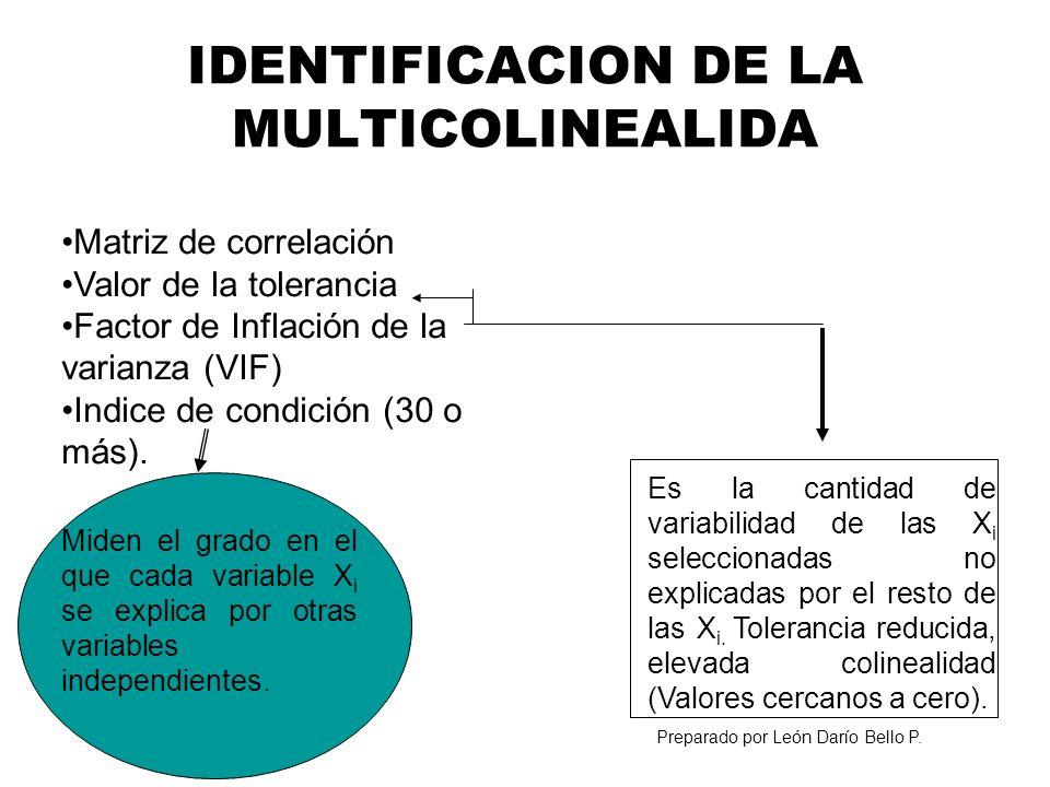 IDENTIFICACION DE LA MULTICOLINEALIDA Preparado por León Darío Bello P. Matriz de correlación Valor de la tolerancia Factor de Inflación de la varianz