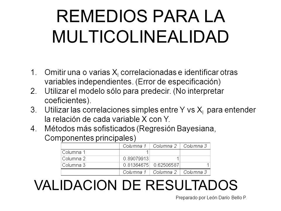 REMEDIOS PARA LA MULTICOLINEALIDAD 1.Omitir una o varias X i correlacionadas e identificar otras variables independientes. (Error de especificación) 2