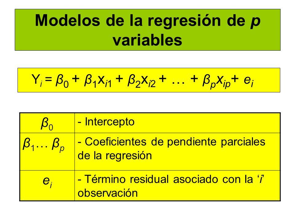 Modelos de la regresión de p variables β0β0 - Intercepto β 1 β p - Coeficientes de pendiente parciales de la regresión eiei - Término residual asociad