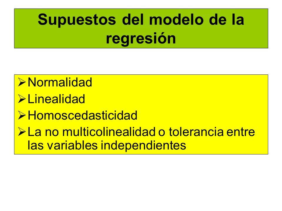 Multicolinealidad Multicolinealidad implica que las variables independientes están correlacionadas.