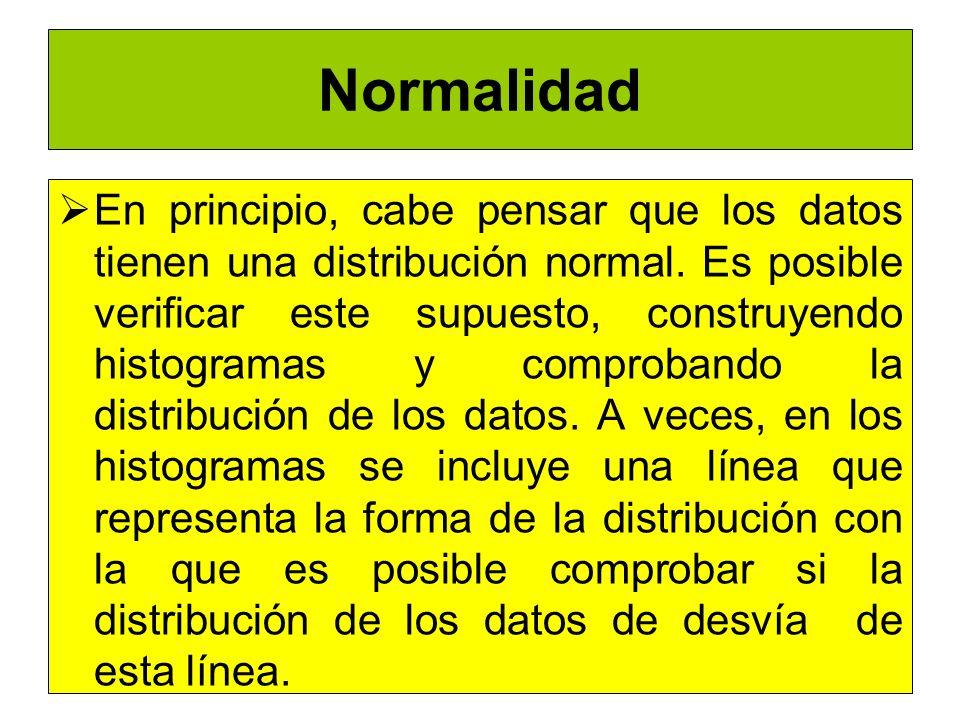 Normalidad En principio, cabe pensar que los datos tienen una distribución normal. Es posible verificar este supuesto, construyendo histogramas y comp