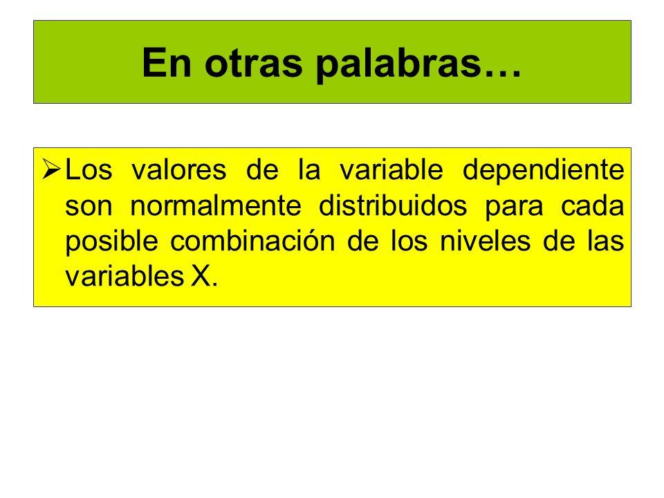 En otras palabras… Los valores de la variable dependiente son normalmente distribuidos para cada posible combinación de los niveles de las variables X