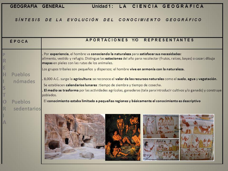 Siglos XX a X A.C.Surgen las 1as. civilizaciones.