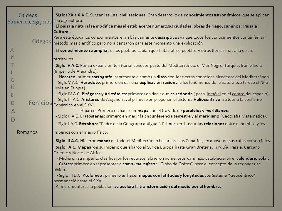 EDAD Teotihuacanos, M Mayas E, Incas D I Árabes A Chinos Europeos Esta época continua con un conocimiento descriptivo basado en la observación.