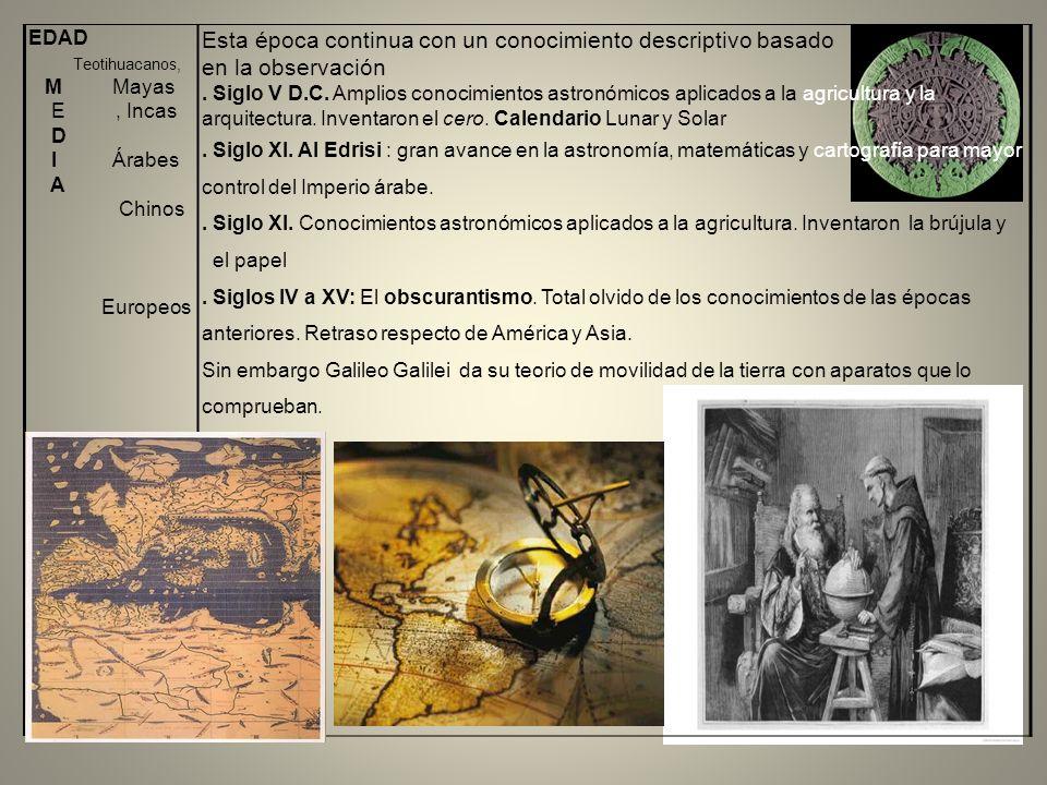 EDAD Teotihuacanos, M Mayas E, Incas D I Árabes A Chinos Europeos Esta época continua con un conocimiento descriptivo basado en la observación. Siglo