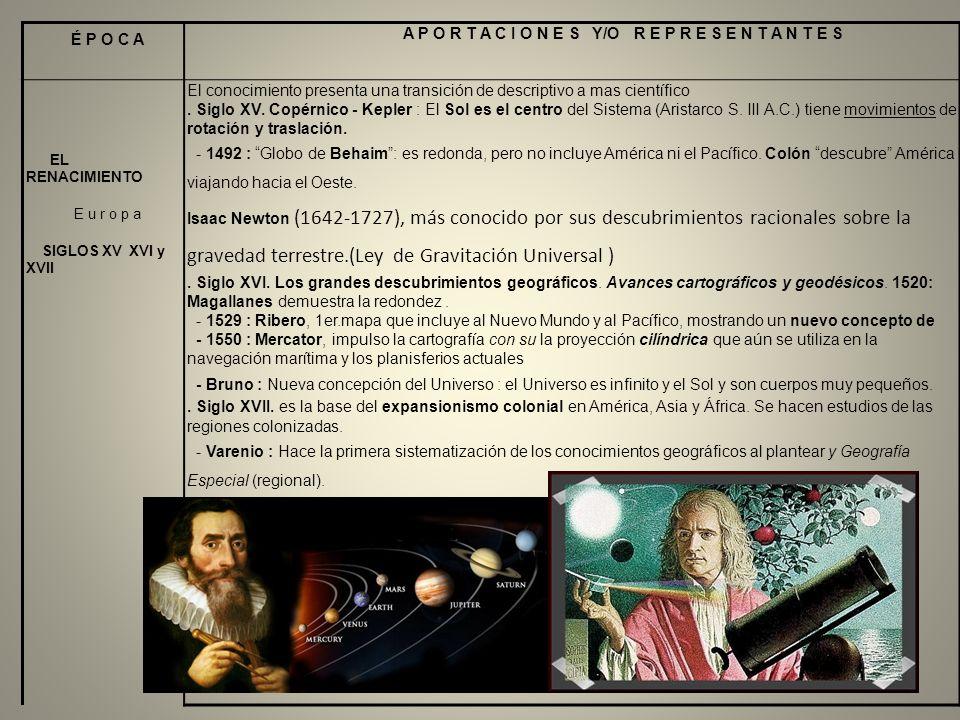 É P O C A A P O R T A C I O N E S Y/O R E P R E S E N T A N T E S EL RENACIMIENTO E u r o p a SIGLOS XV XVI y XVII El conocimiento presenta una transi