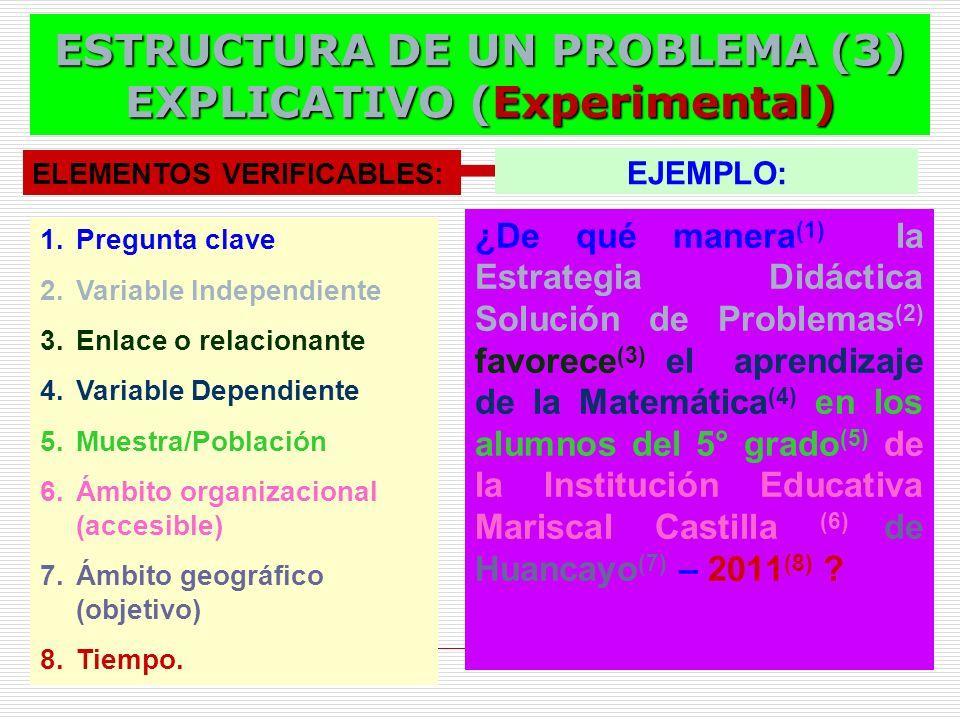 ¿De qué manera (1) la Estrategia Didáctica Solución de Problemas (2) favorece (3) el aprendizaje de la Matemática (4) en los alumnos del 5° grado (5)