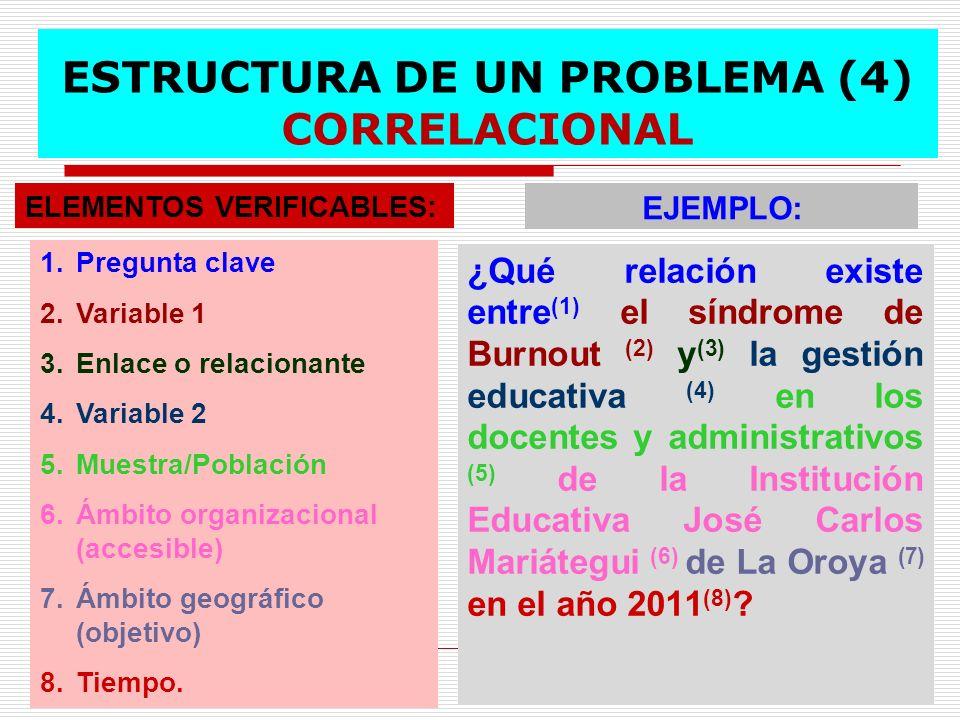 ESTRUCTURA DE UN PROBLEMA (4) CORRELACIONAL ¿Qué relación existe entre (1) el síndrome de Burnout (2) y (3) la gestión educativa (4) en los docentes y
