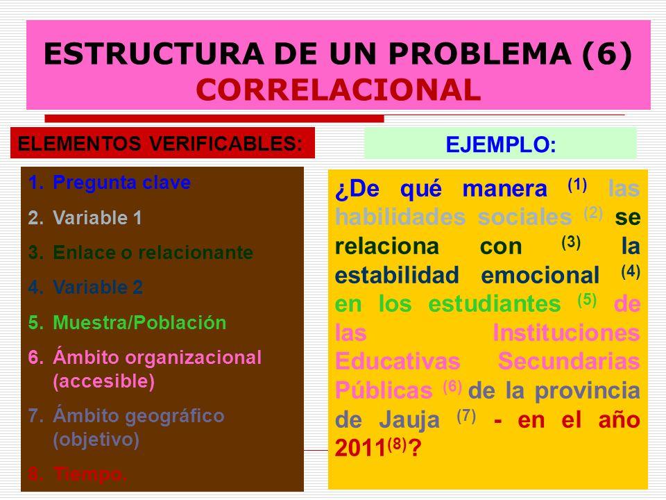 ESTRUCTURA DE UN PROBLEMA (6) CORRELACIONAL ¿De qué manera (1) las habilidades sociales (2) se relaciona con (3) la estabilidad emocional (4) en los e