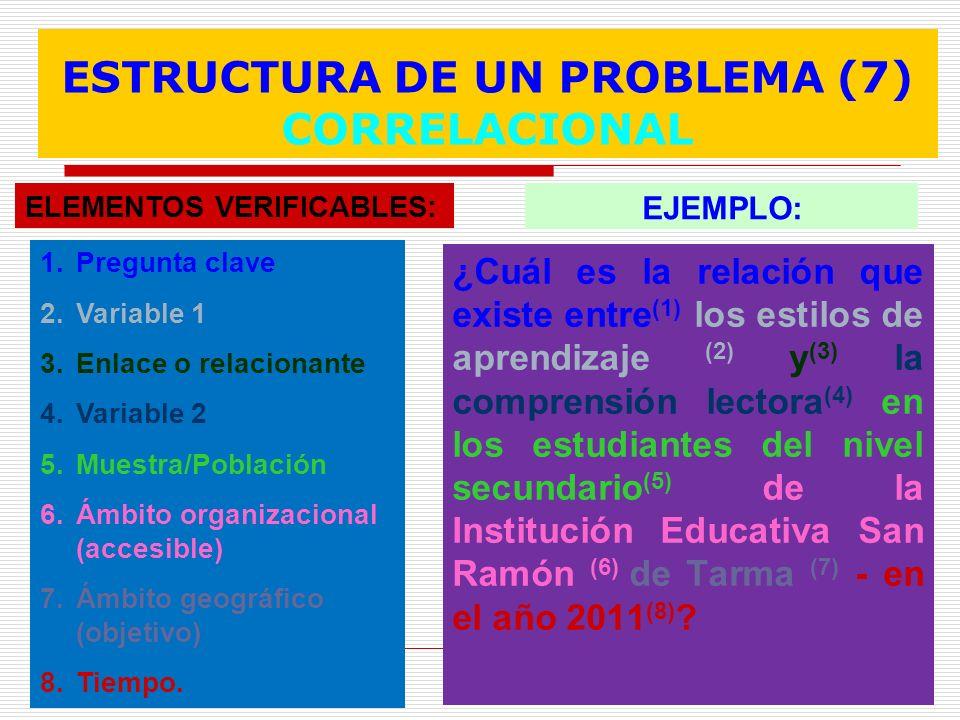 ESTRUCTURA DE UN PROBLEMA (7) CORRELACIONAL ¿Cuál es la relación que existe entre (1) los estilos de aprendizaje (2) y (3) la comprensión lectora (4)
