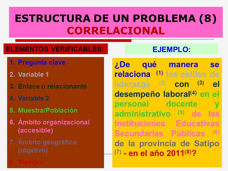 ESTRUCTURA DE UN PROBLEMA (8) CORRELACIONAL ¿De qué manera se relaciona (1) los estilos de liderazgo (2) con (3) el desempeño laboral (4) en el person