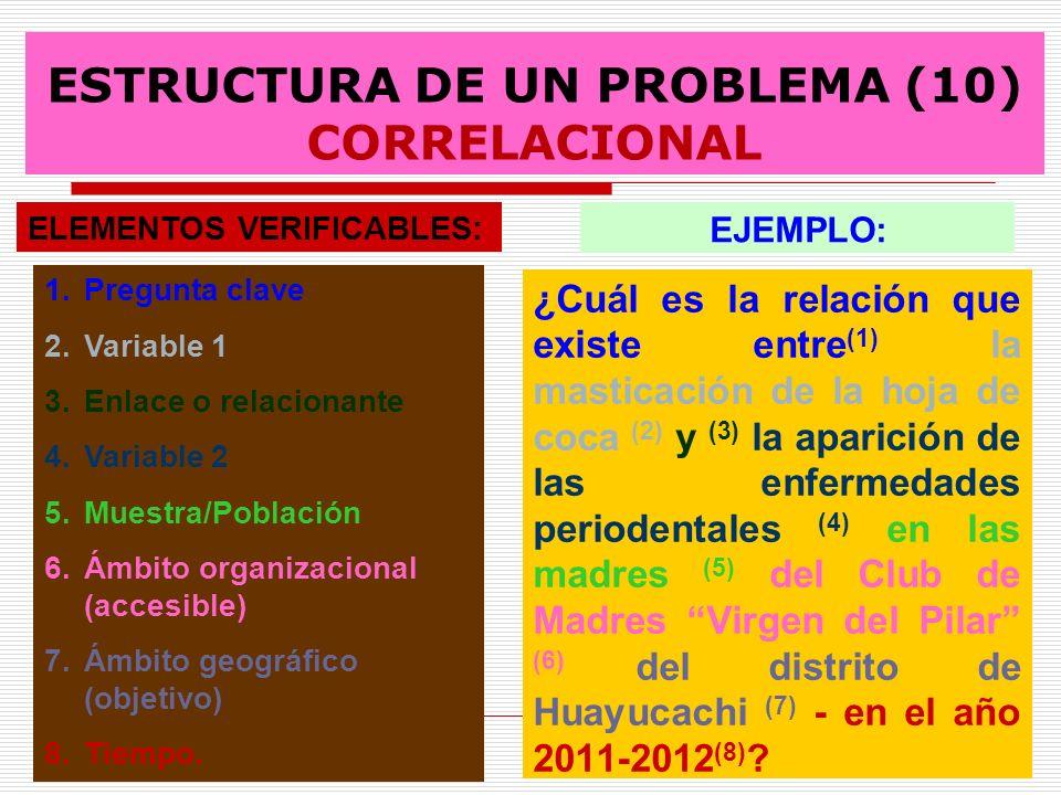 ESTRUCTURA DE UN PROBLEMA (10) CORRELACIONAL ¿Cuál es la relación que existe entre (1) la masticación de la hoja de coca (2) y (3) la aparición de las